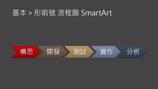 處理圖表投影片 (>形箭號,寬螢幕)