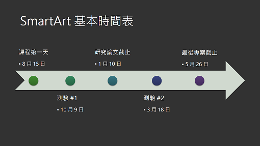 時間表 SmartArt 圖表投影片(暗灰底白字,寬螢幕)