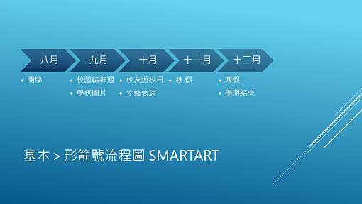 時間表投影片 (藍色的水平>形箭號,寬螢幕)