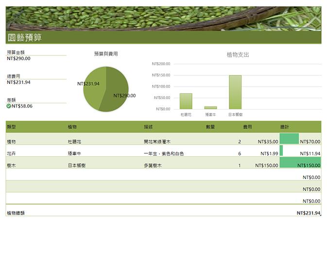 園藝造景預算