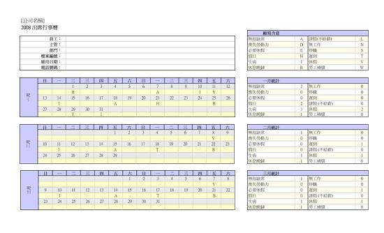2008 員工出席率追蹤記錄