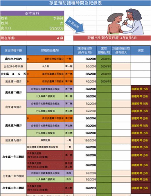 孩童預防接種時間及紀錄表