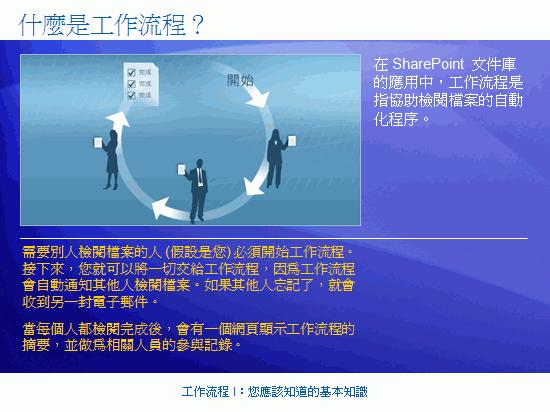 訓練簡報:SharePoint Server 2007 -- 工作流程 I:您應該知道的基本知識