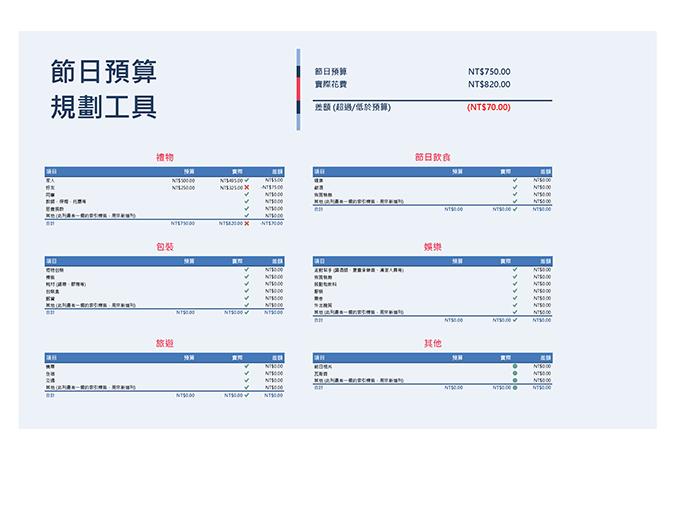 假期預算規劃表