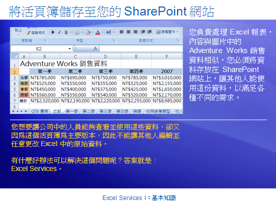 訓練簡報:SharePoint Server 2007 - Excel Services I:基本知識