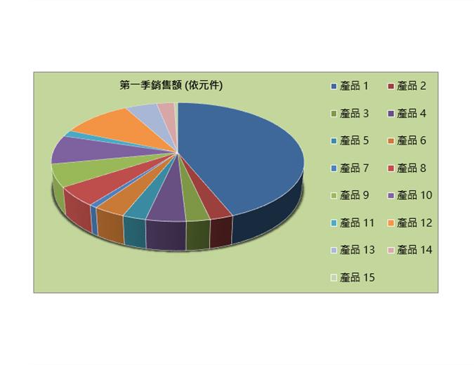 季度銷售額報表