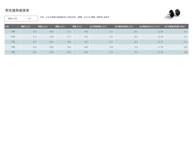 男性健身進度表 (公制)