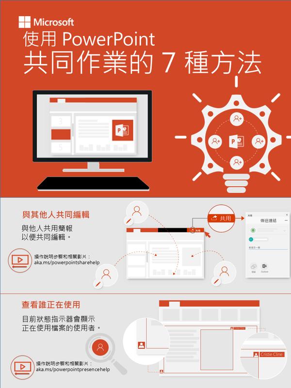 使用 PowerPoint 共同作業的 7 種方法