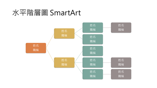 水平階層組織圖投影片 (白色背景上的多重色彩,寬螢幕)