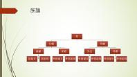 族譜圖表 (垂直、綠色、紅色、寬螢幕)