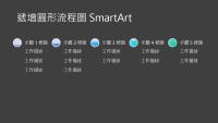 遞增圓形流程圖 SmartArt 投影片 (黑色背景上的灰色及藍色),寬螢幕