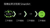 隨機結果流程圖 SmartArt 投影片 (黑色背景上的綠色),寬螢幕