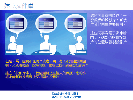 訓練簡報:SharePoint Server 2007—投影片庫 I:為您的小組建立文件庫
